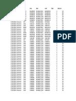 2G_KPI_Peak 3072012_85040_AM