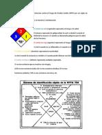 Diamante de Proteccion (NFPA)