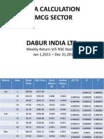 Beta Calculation for Fmcg Sector Dabur