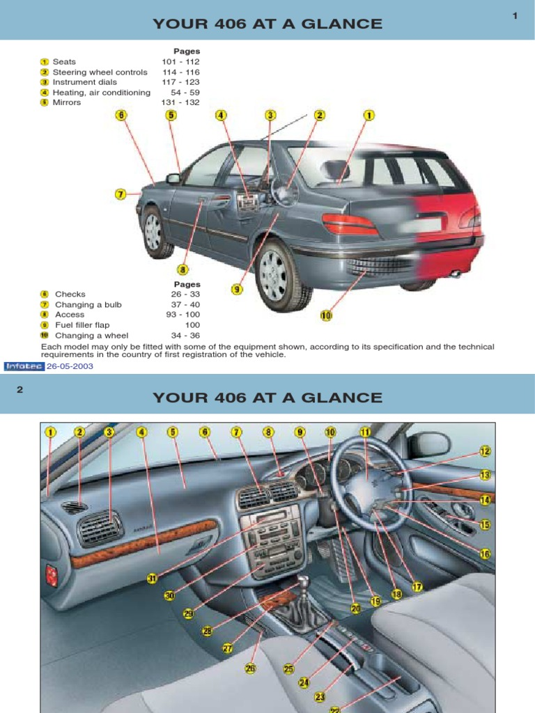 peugeot 406 owners manual 2003 manual transmission seat belt Basic Transmission Diagram