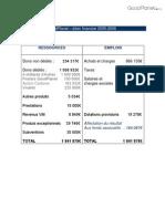 Fondation GoodPlanet - Bilan Financier 2005-2006