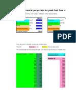 Correction for Peak Fuel Flow Data Ver 3