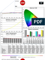 Samsung UN55ES8000 CNET review update with Standard mode calibration