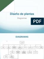 120130 Diagramas de Flujo DTI