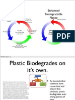Biodegradable Plastic Enhancing Energy Generation