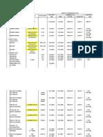 Aircraft Comp Stat Tni Al P-850