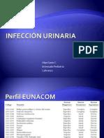 Infección Urinaria
