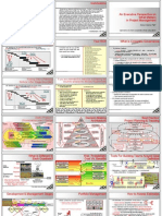 Exeutive's Tri-Fold Quick Reference Card of Project Planning and Control- Free