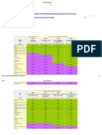 INCOTERMS 2012