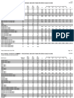 Course Subjects Statistics Summary Percentage Greater 2011