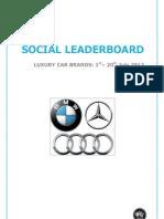Social Leaderboard_Indian luxury car brands_20 July 2012