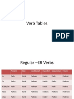 Verb Tables