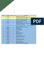 Planos de Aula Incial Do Sistema ERP