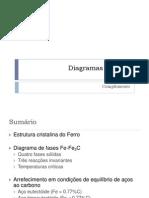 Diagramas de Fe-C