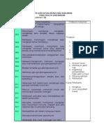 (55)Kategori Kesalahan Dan Hukuman (11)