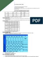 Chem Periodic Class11