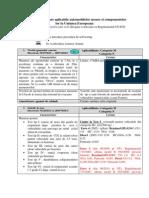 Directive Particulare Aplicabile Automobilelor Usoare Si
