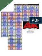 2012 Tier PPR Fantasy Football Cheat Sheet - 8 - 2