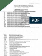 Normative in Vigoare 2011 Lista Reglementari 31052011