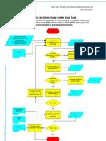 Schema Logica Stalp Articulat