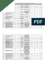 Cereri de Finantare Depuse Etapa II