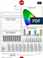 Toshiba 55L7200U CNET review calibration results