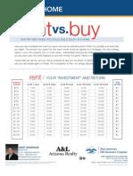 Rent vs Buy - Easy Math