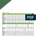 academic prac time log april 11