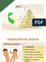 EXAMEN FÍSICO DEL ESCOLAR