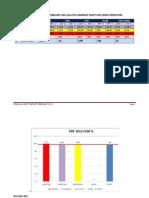 Standards-QoS-201202 CDMA Operator KPIs