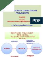 Espinal - Itfip - Aprendizajes y Competencias Siglo Xxi - Mayo 17 de 2012