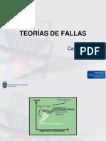 Teoría de Fallas