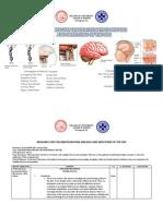 RU for Multiple Sclerosis and Meningitis