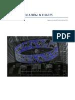 Gann,Costellazioni e Charts