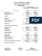 Active fine chemical Ltd. Half Yearly Un Audited Financial Statements 2012