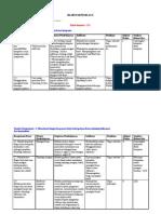 Silabusteknologi Informasi Dan Komunikasi Kelas x