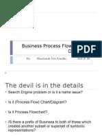 Process Flowchart Introduction