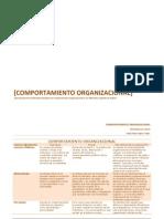 Compotamiento Organizacional
