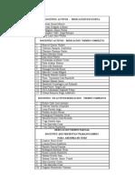 Relacion de Docentes Activo y No Activos Adscritos Al Centro de i Nvestigacion