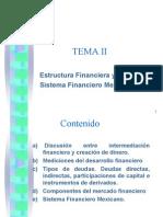 presentación Sistema financiero Mexicano