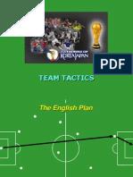 Football Tactics at 2002 World Cup