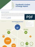 Facebook's Carbon  & Energy Impact