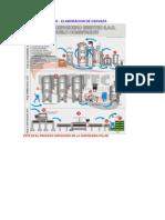 Diagrama de Flujo Cerveza
