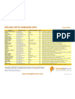 AIRLINE WiFi Download - August 2012