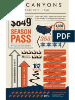 Canyons Resort Season Pass Infographic