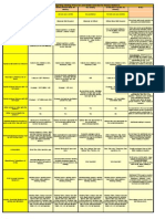 Welding Processes PDF 8-25-10