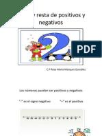 Suma y Resta de Positivos y Negativos