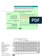 Copy of BusinessValuation