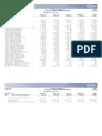 FY12 Amherst Rec Financials