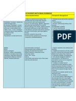 Emergency Management of Patients With Drug Overdose